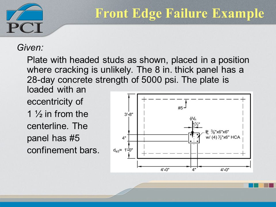 Front Edge Failure Example