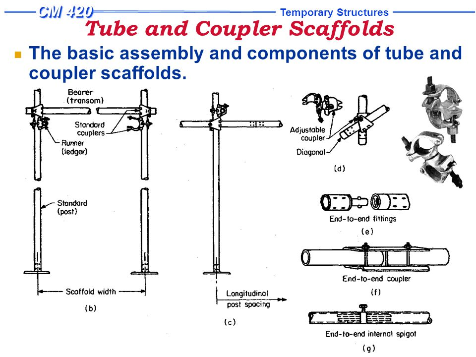 Tube and Coupler Scaffolds