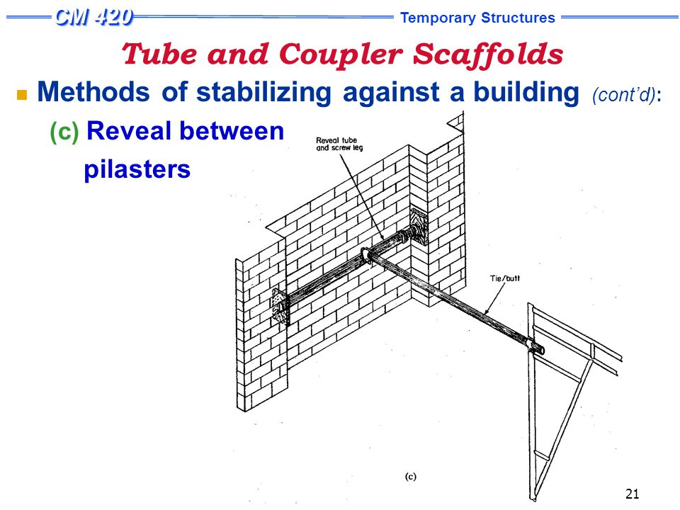Tube and Coupler Scaffolds APPLICATION