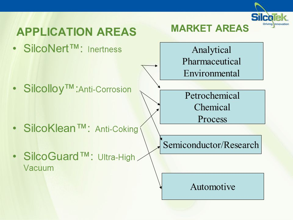 Semiconductor/Research