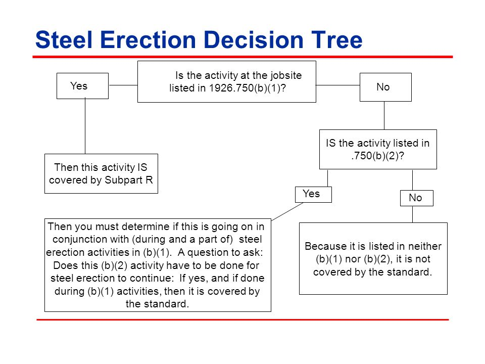 Steel Erection Decision Tree