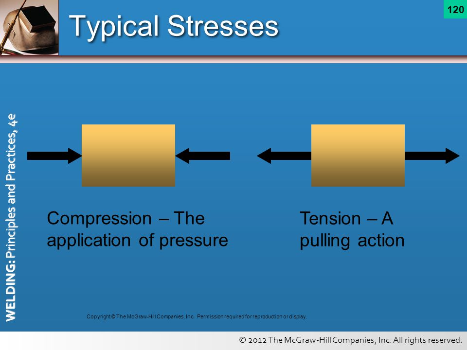 Typical Stresses Compression – The application of pressure