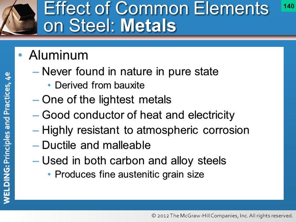 Effect of Common Elements on Steel: Metals