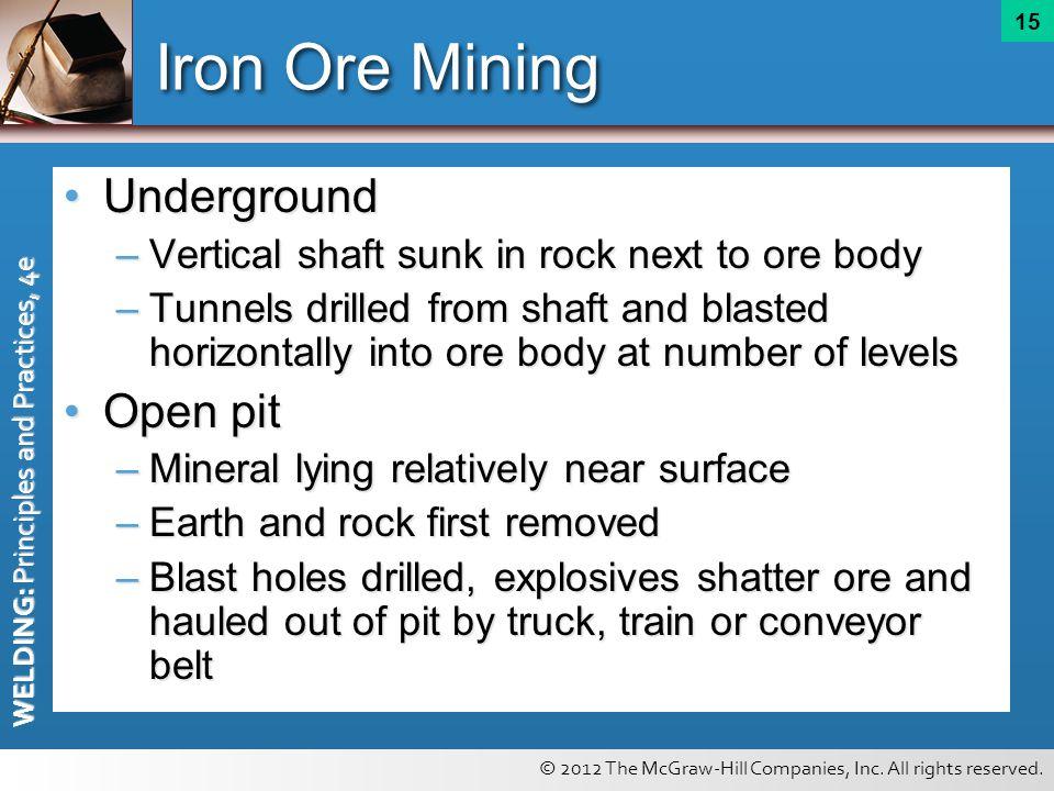 Iron Ore Mining Underground Open pit
