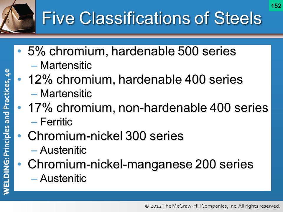 Five Classifications of Steels