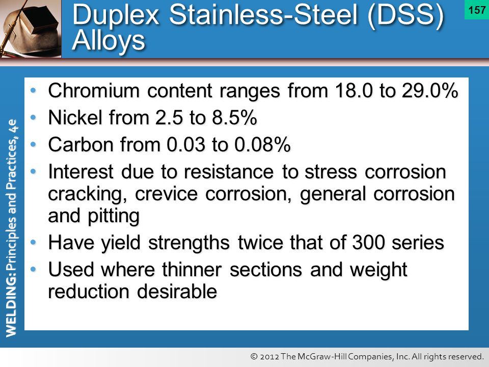 Duplex Stainless-Steel (DSS) Alloys