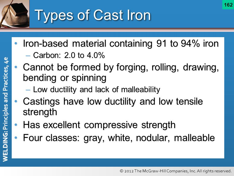 Types of Cast Iron Iron-based material containing 91 to 94% iron