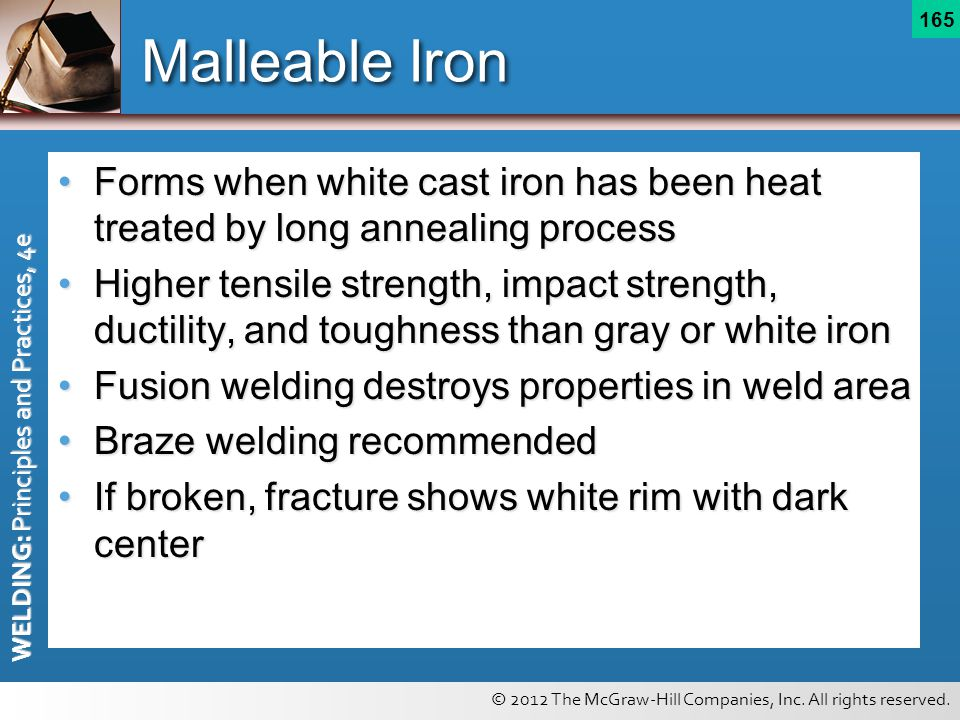 Malleable Iron Forms when white cast iron has been heat treated by long annealing process.