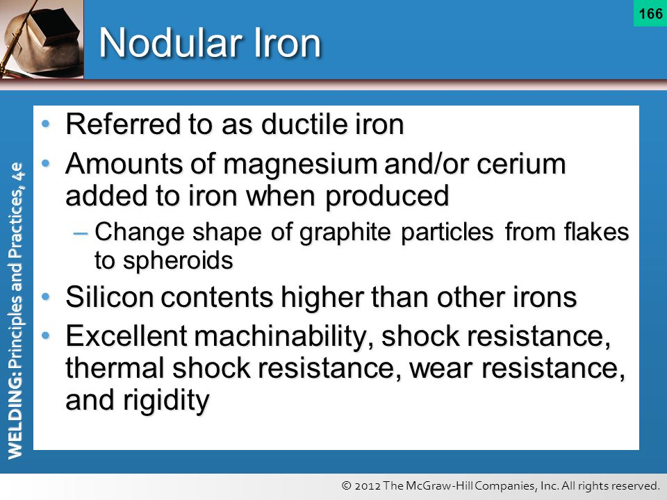 Nodular Iron Referred to as ductile iron