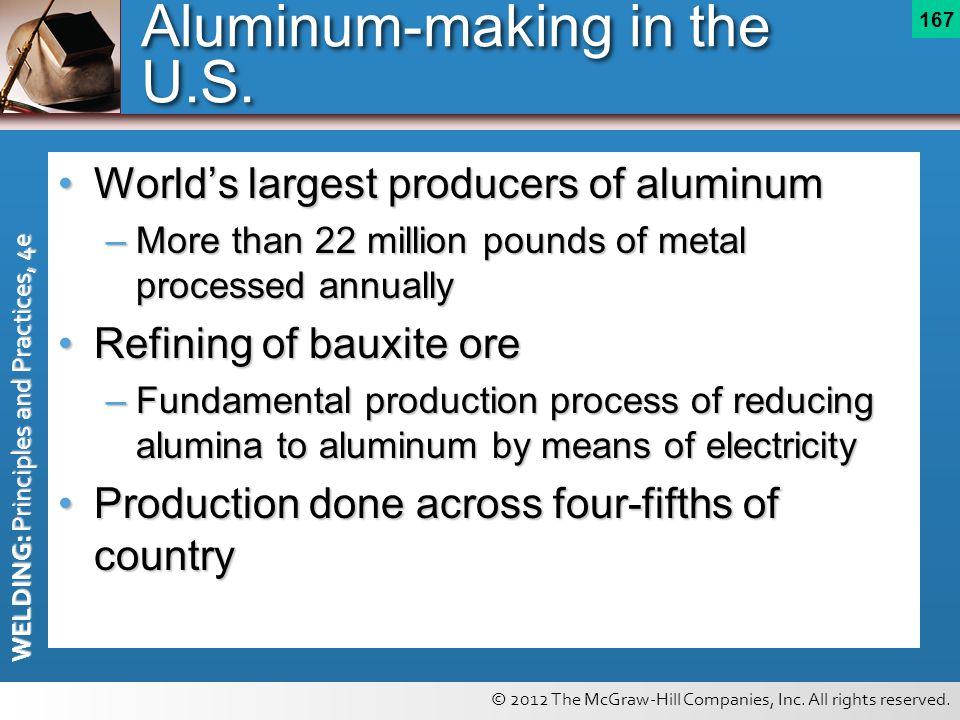 Aluminum-making in the U.S.