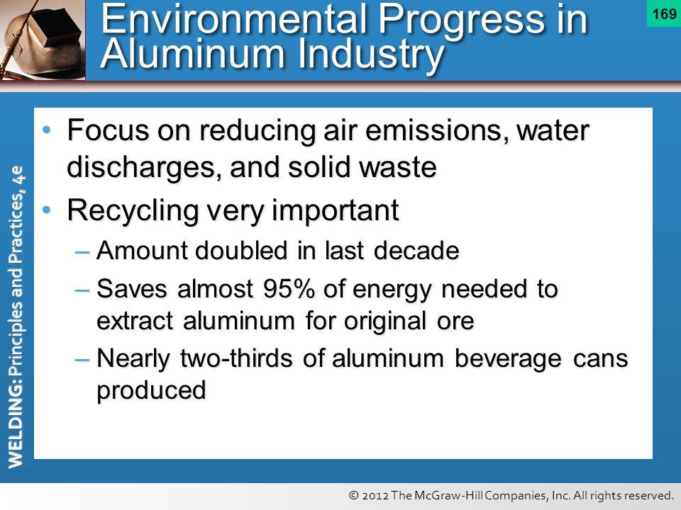 Environmental Progress in Aluminum Industry