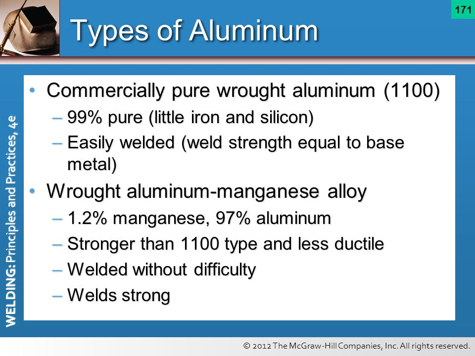 Types of Aluminum Commercially pure wrought aluminum (1100)