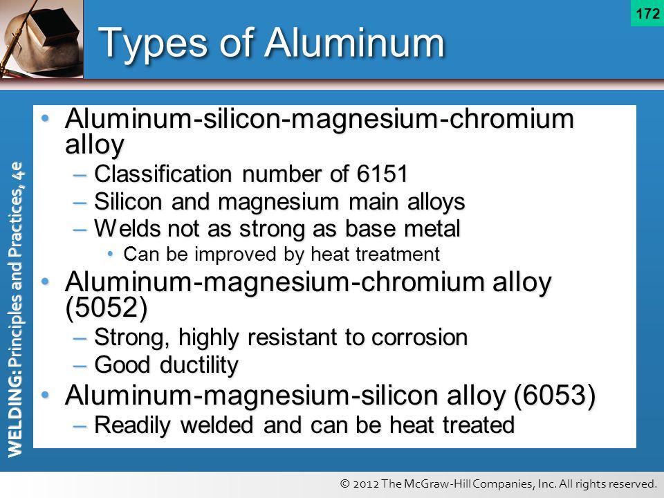 Types of Aluminum Aluminum-silicon-magnesium-chromium alloy