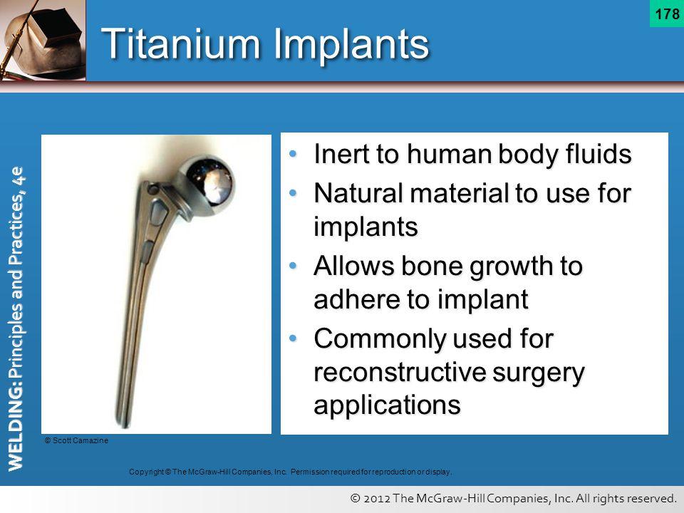Titanium Implants Inert to human body fluids