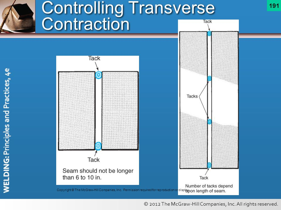 Controlling Transverse Contraction