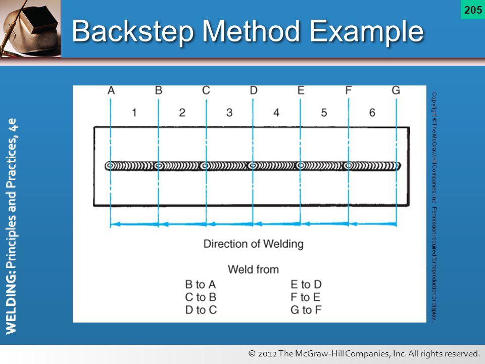 Backstep Method Example