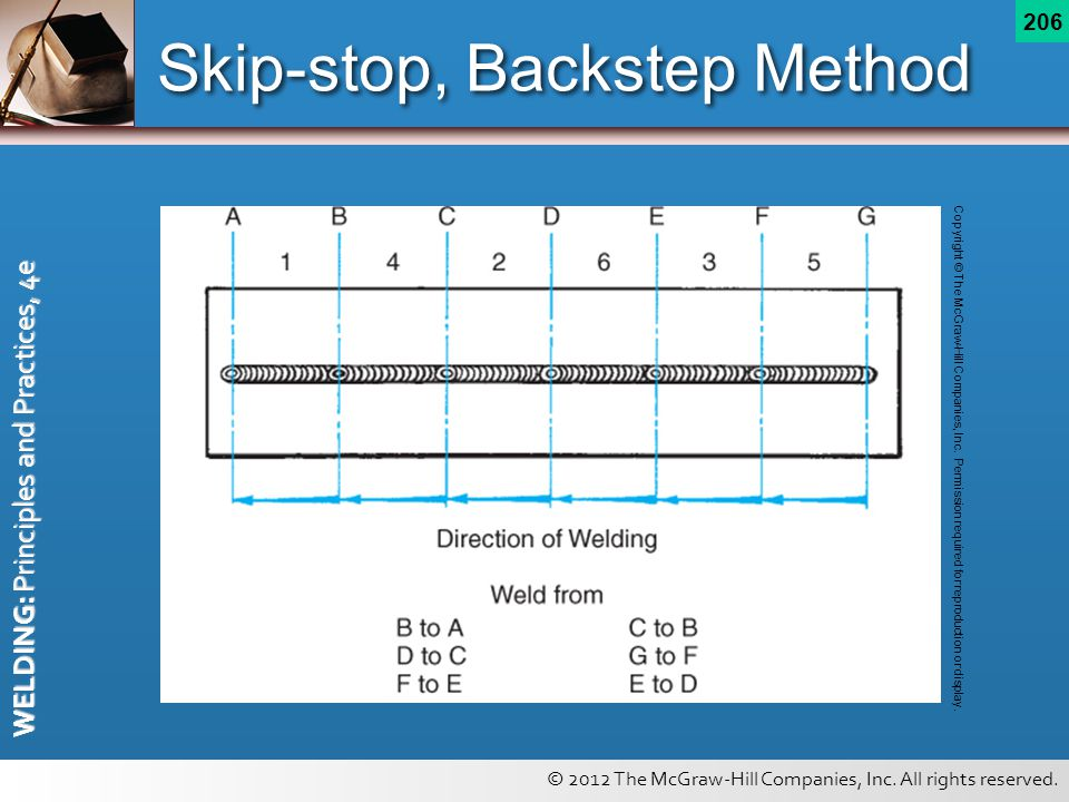 Skip-stop, Backstep Method