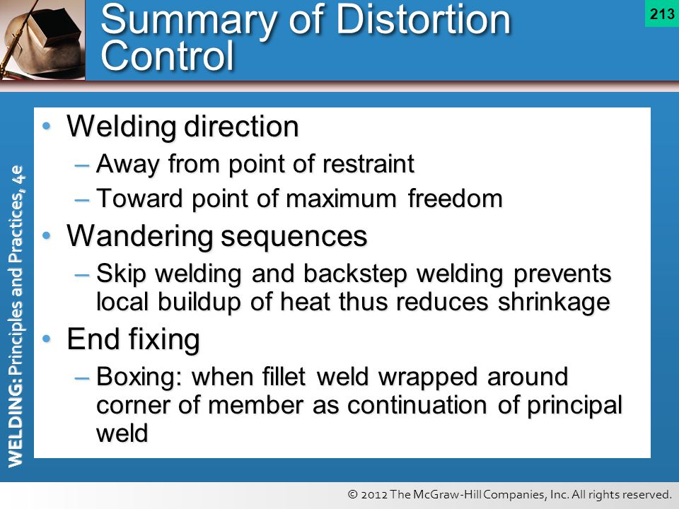 Summary of Distortion Control