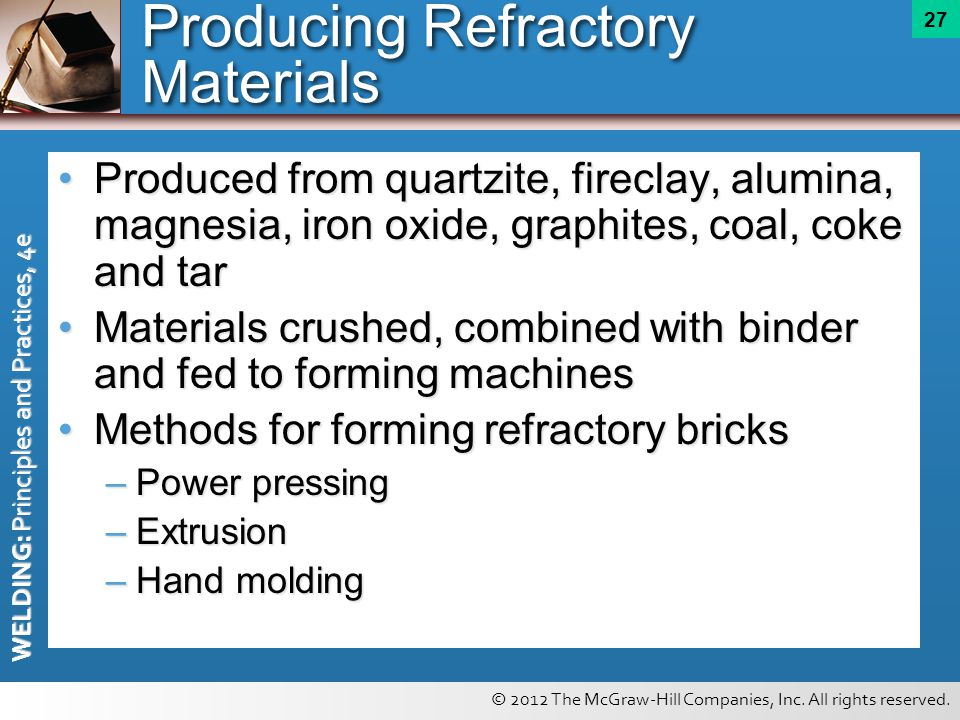 Producing Refractory Materials