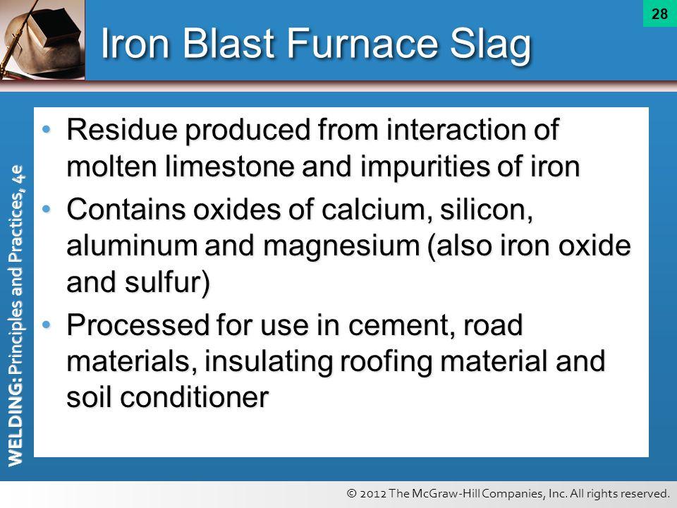 Iron Blast Furnace Slag