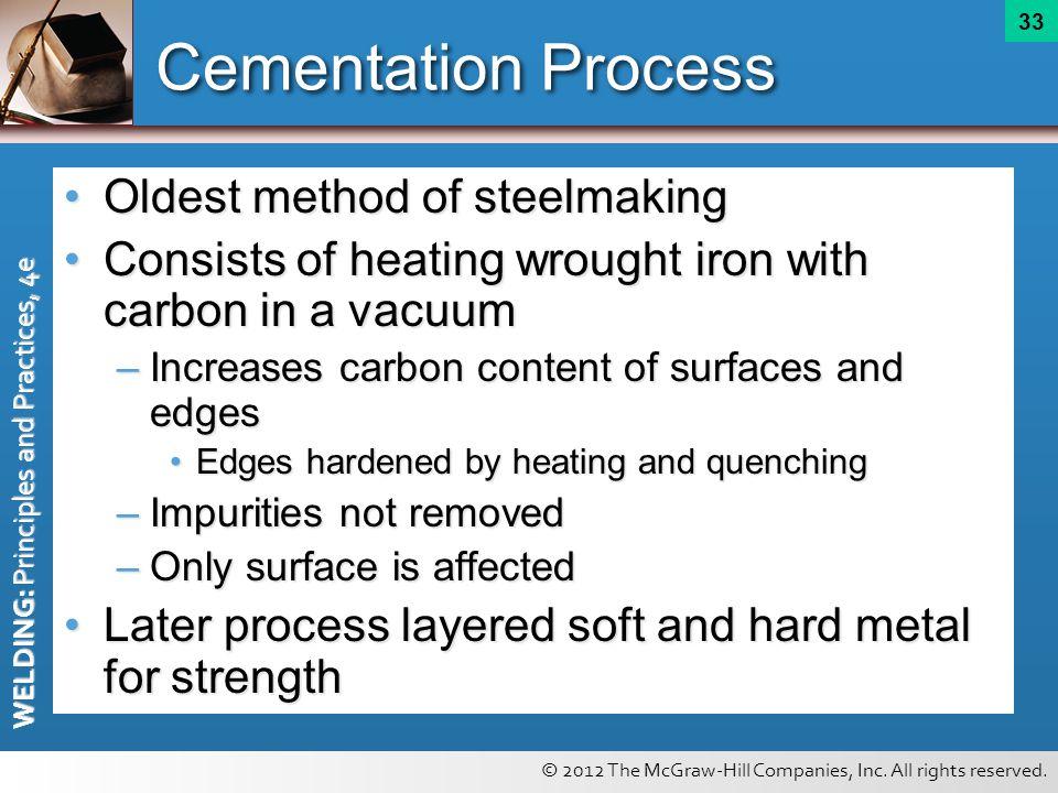 Cementation Process Oldest method of steelmaking