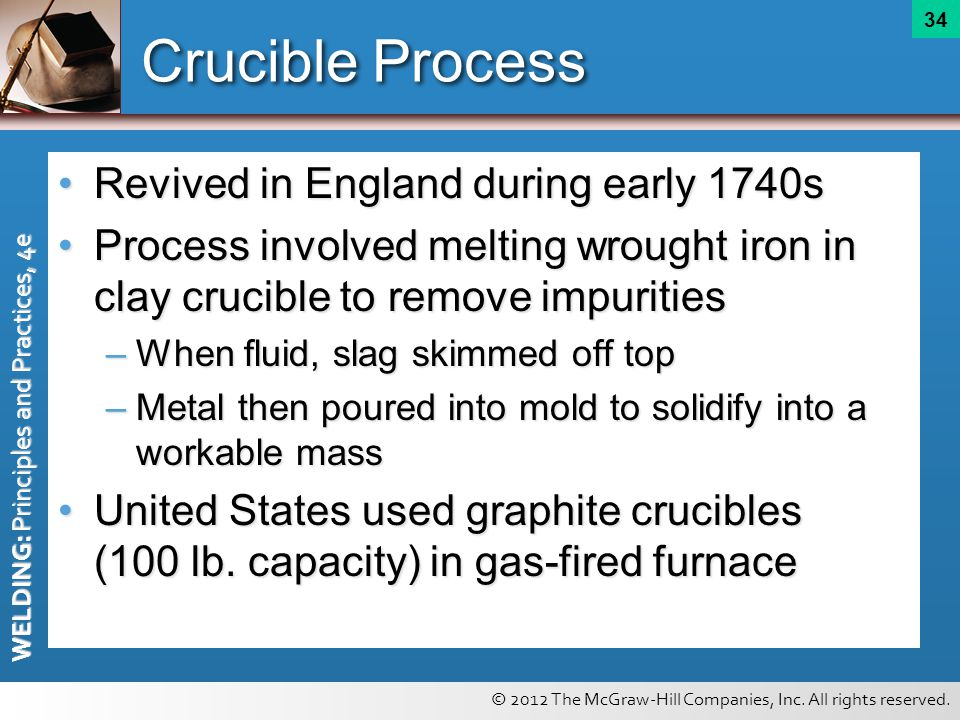 Crucible Process Revived in England during early 1740s