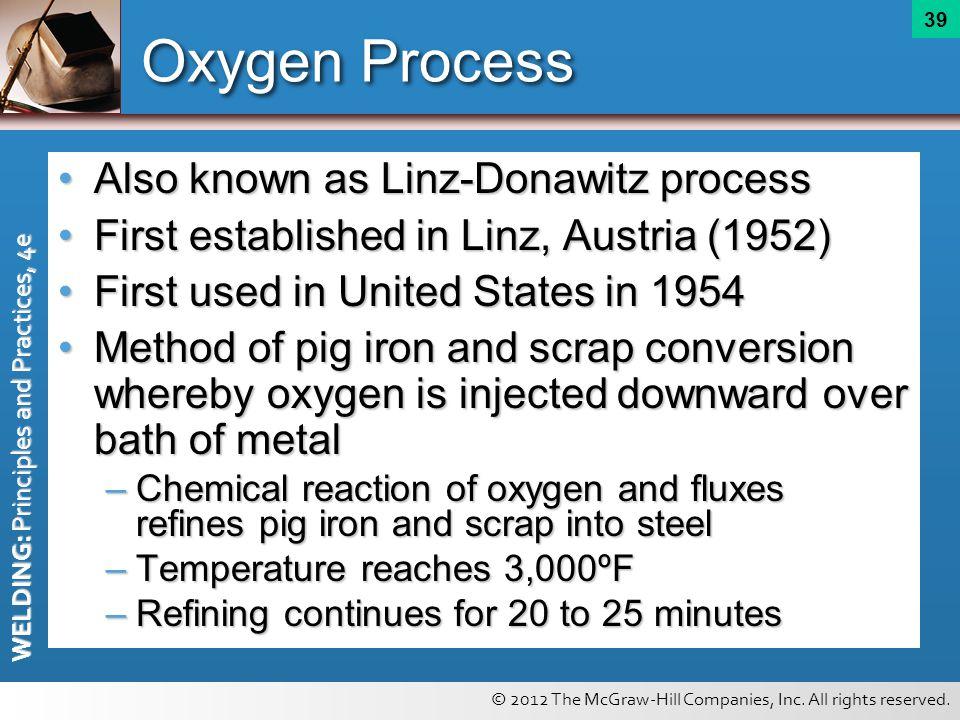 Oxygen Process Also known as Linz-Donawitz process