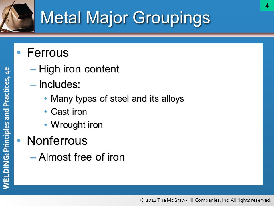 Metal Major Groupings Ferrous Nonferrous High iron content Includes: