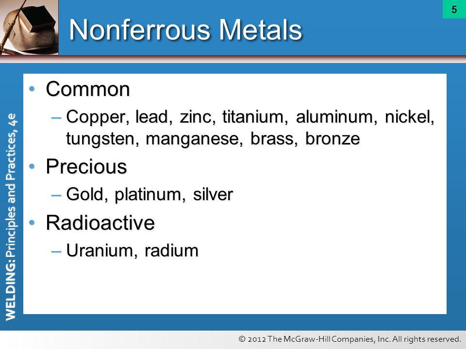 Nonferrous Metals Common Precious Radioactive