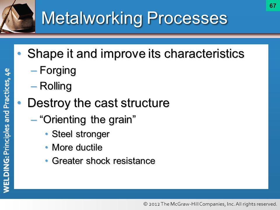 Metalworking Processes