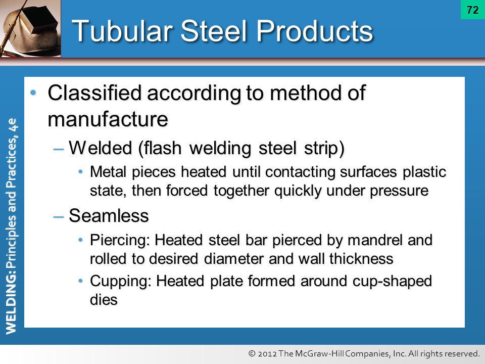 Tubular Steel Products