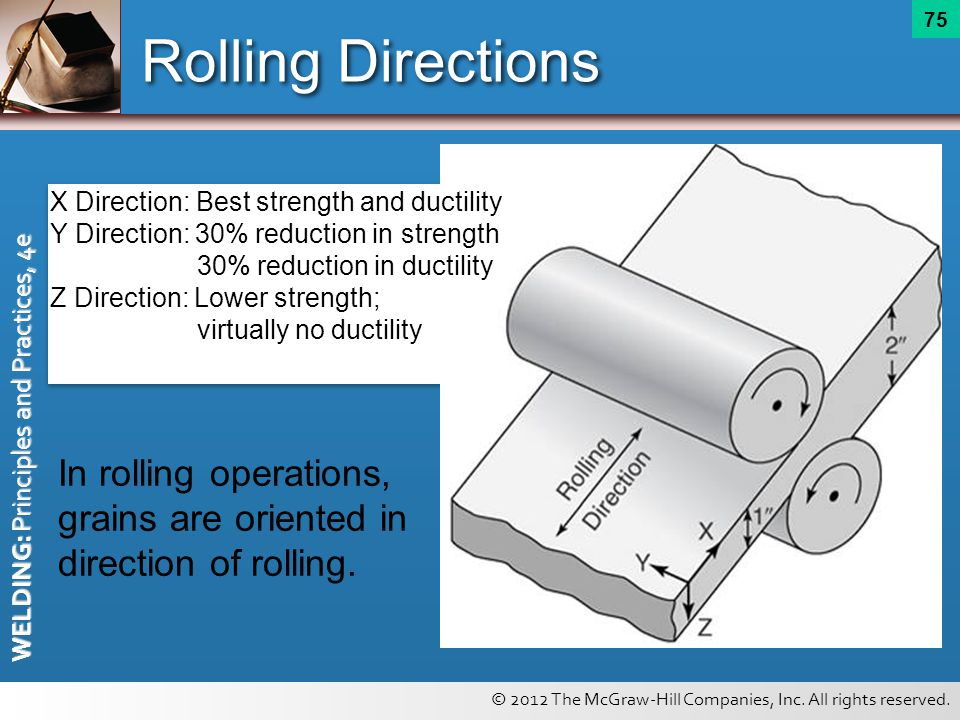 Rolling Directions X Direction: Best strength and ductility. Y Direction: 30% reduction in strength.
