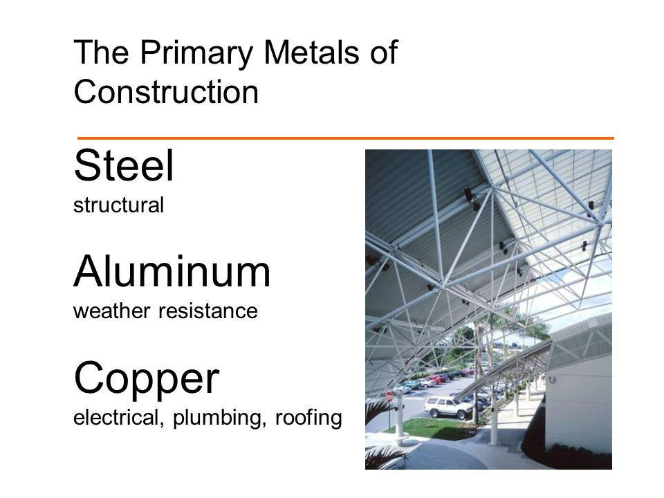 Aluminum weather resistance Copper electrical, plumbing, roofing