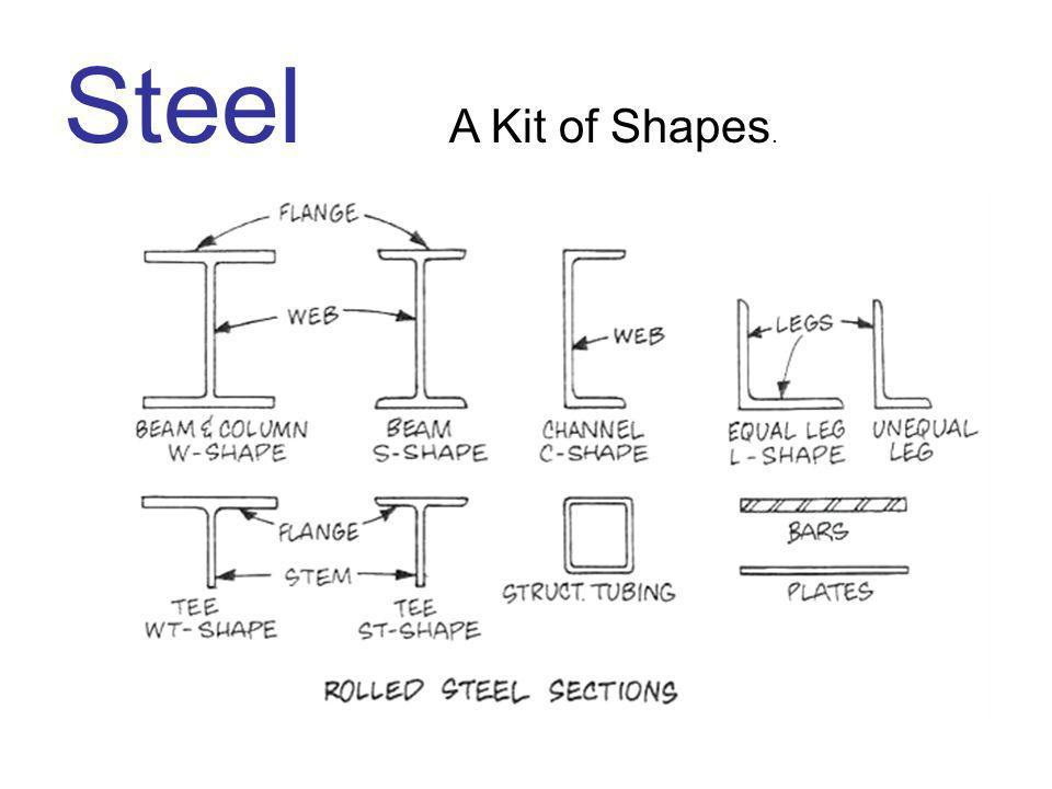 Steel A Kit of Shapes.