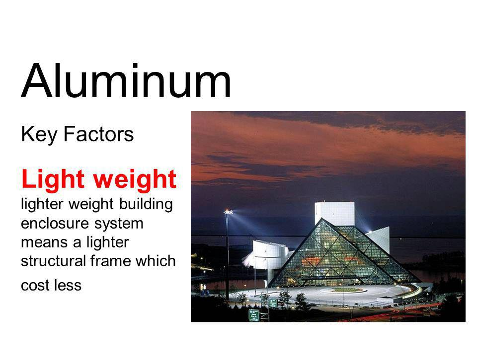 Aluminum Key Factors.