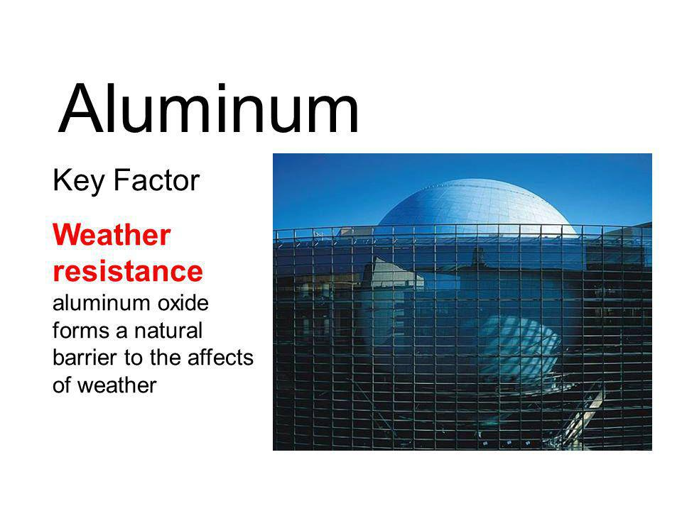 Aluminum Key Factor.