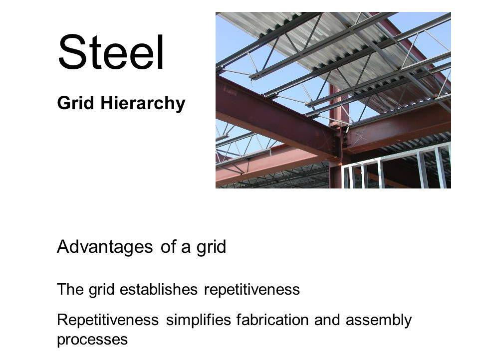 Steel Grid Hierarchy Advantages of a grid