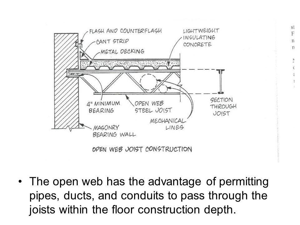 The open web has the advantage of permitting pipes, ducts, and conduits to pass through the joists within the floor construction depth.
