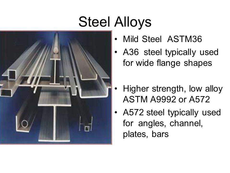Steel Alloys Mild Steel ASTM36