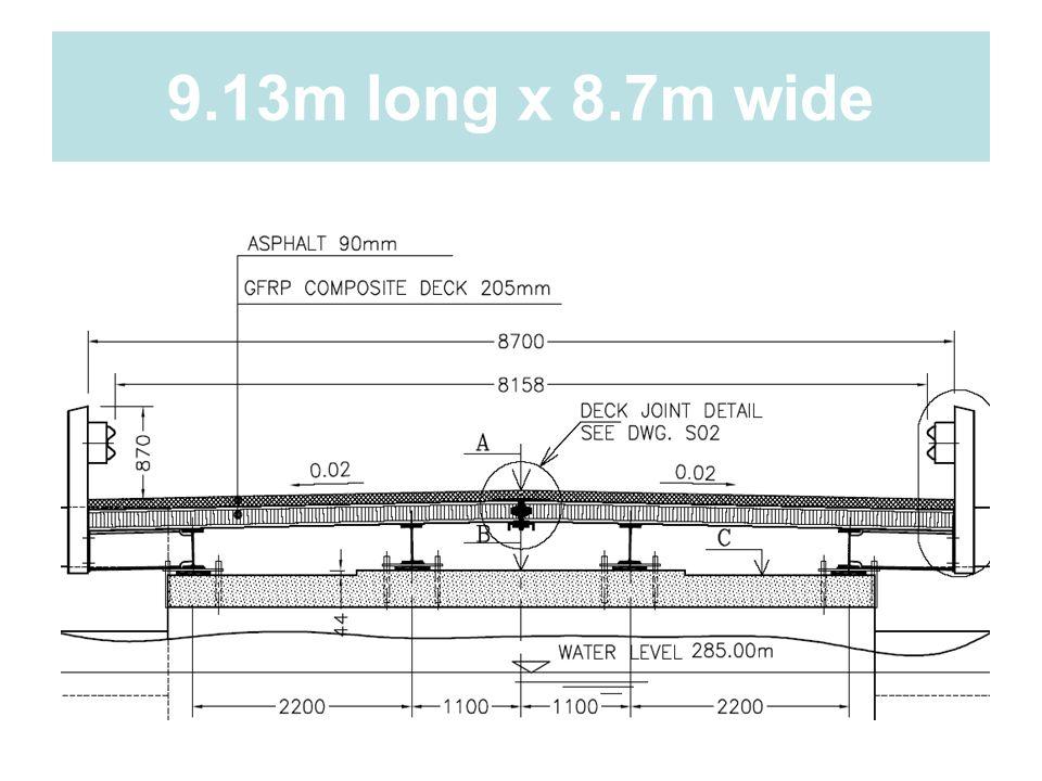 9.13m long x 8.7m wide