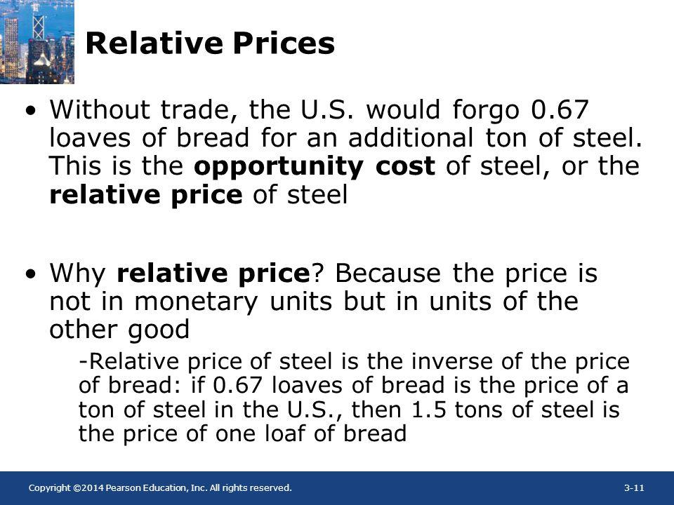 Relative Prices