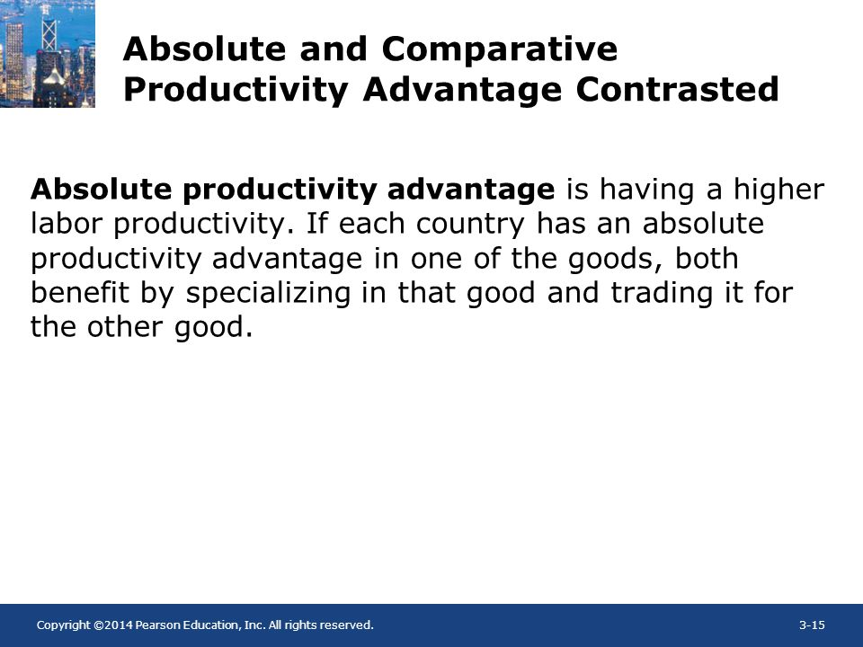 Absolute and Comparative Productivity Advantage Contrasted