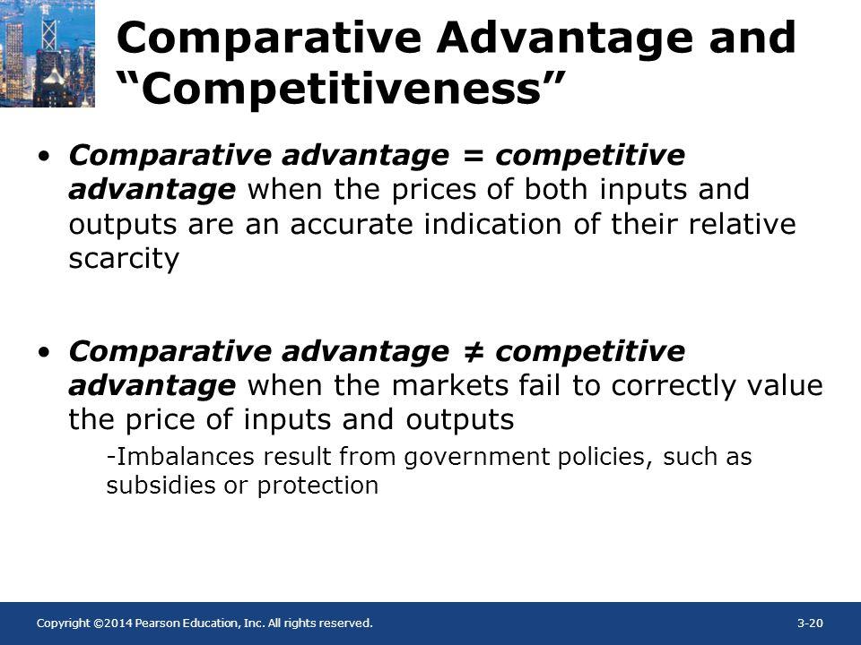 Comparative Advantage and Competitiveness