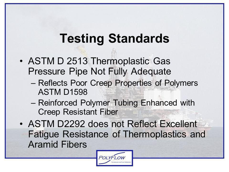 Testing Standards ASTM D 2513 Thermoplastic Gas Pressure Pipe Not Fully Adequate. Reflects Poor Creep Properties of Polymers ASTM D1598.