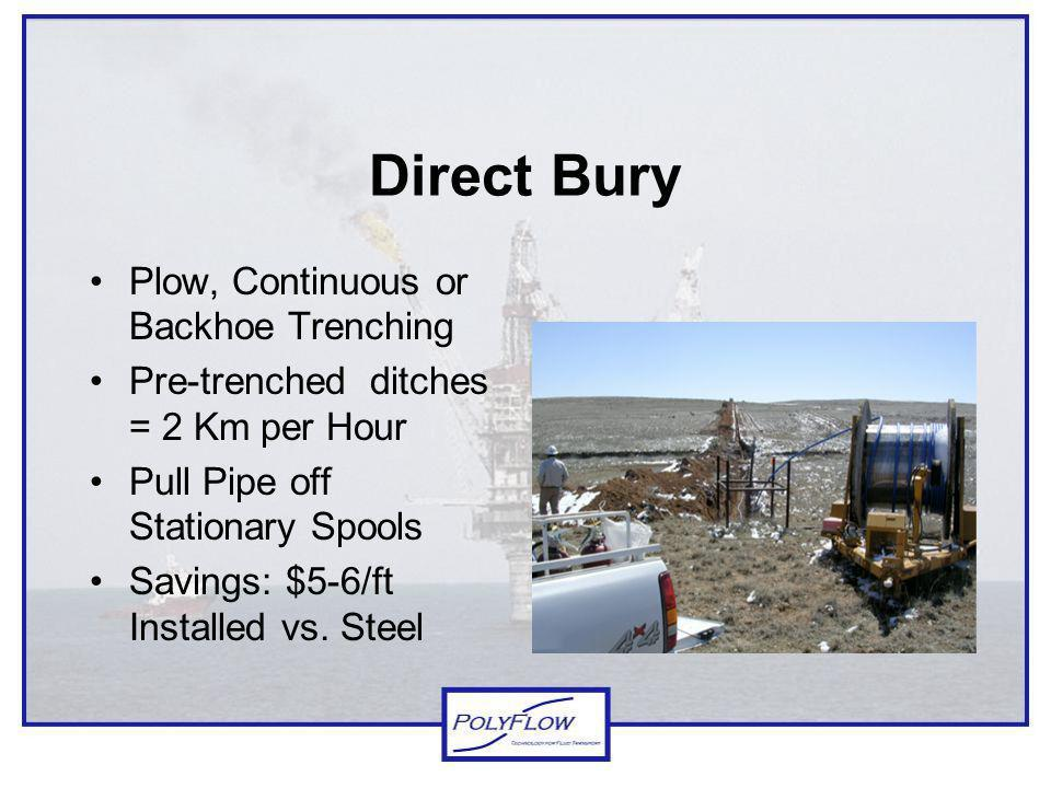Direct Bury Plow, Continuous or Backhoe Trenching