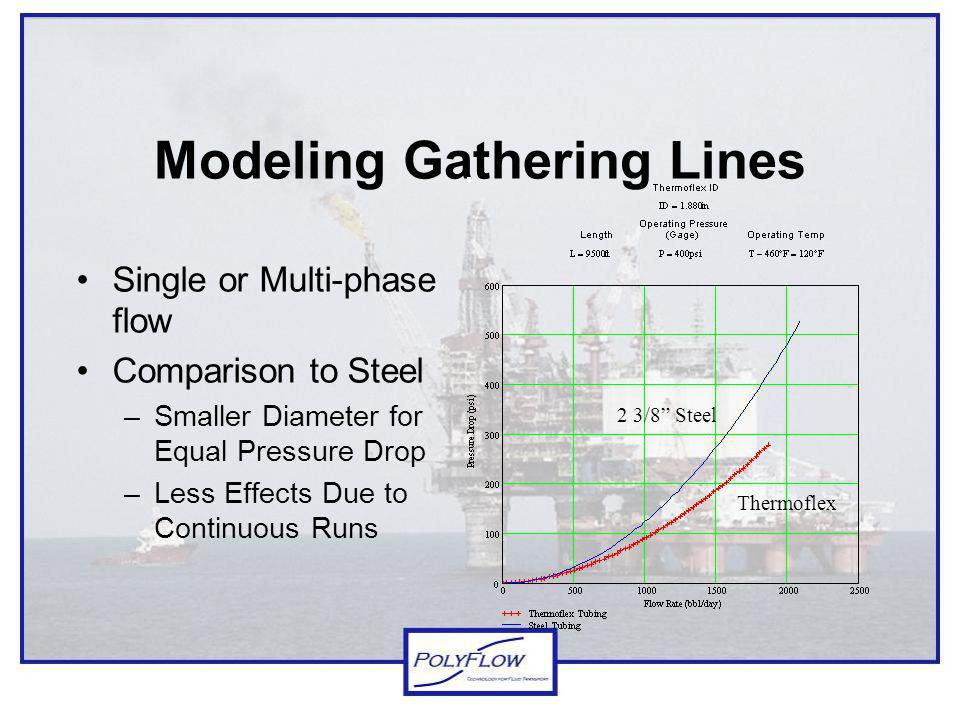 Modeling Gathering Lines