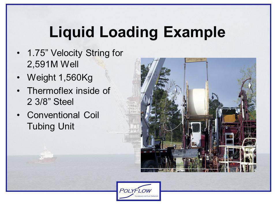 Liquid Loading Example