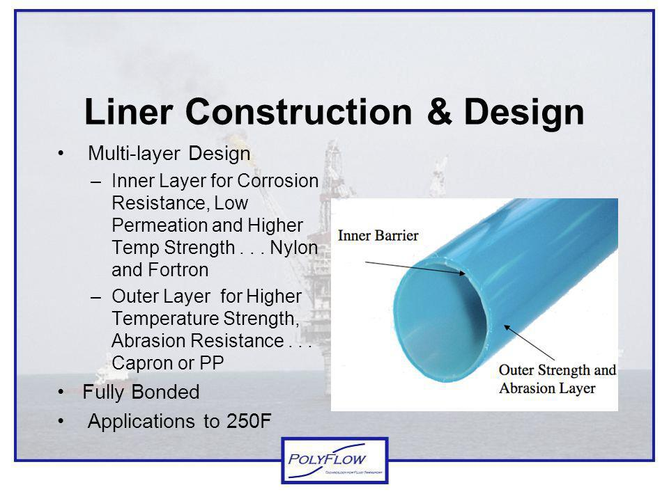 Liner Construction & Design