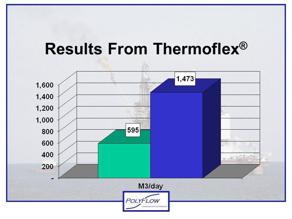 Results From Thermoflex®