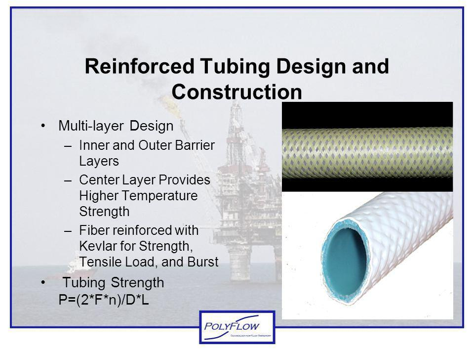 Reinforced Tubing Design and Construction